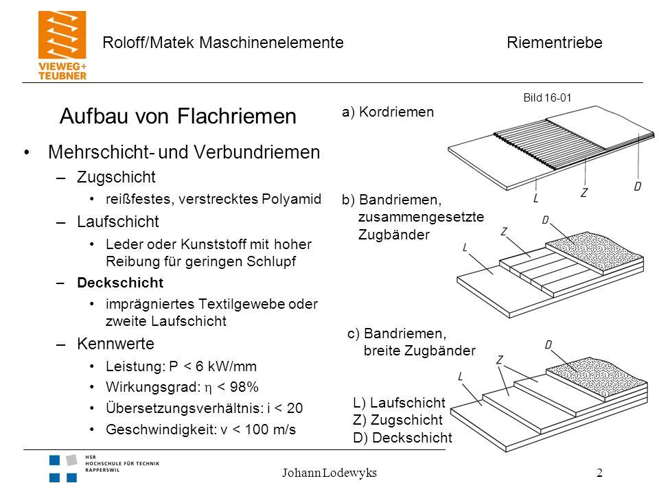 Riementriebe Roloff/Matek Maschinenelemente Johann Lodewyks13 Riemenbelastungen Bild 16-17 Fliehkraft f –reduziert die Vorspannung Biegung b1,2 –verringert die Lebensdauer Dehnung 1,2 –verursacht Dehnschlupf Spannungserhöhung bei Riemenschwingung