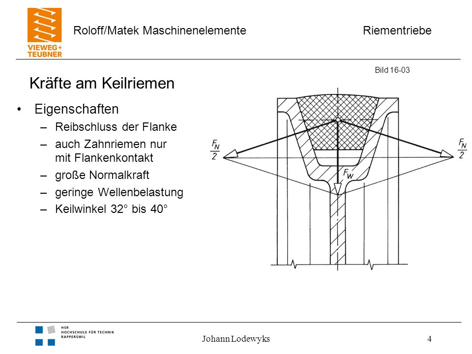 Riementriebe Roloff/Matek Maschinenelemente Johann Lodewyks5 Synchronriemen Eigenschaften –Formschluss –konstante Übersetzung –hoher Wirkungsgrad Aufbau –Zugelemente Stahlseil, Glasfaser –Riemenkörper Gummi, Elastomer –Deckschicht Polyamidgewebe Bild 16-04 einfachverzahnt a) b) c) trapezförmiges Zahnprofil doppeltverzahnt mit einseitiger Bordscheibe