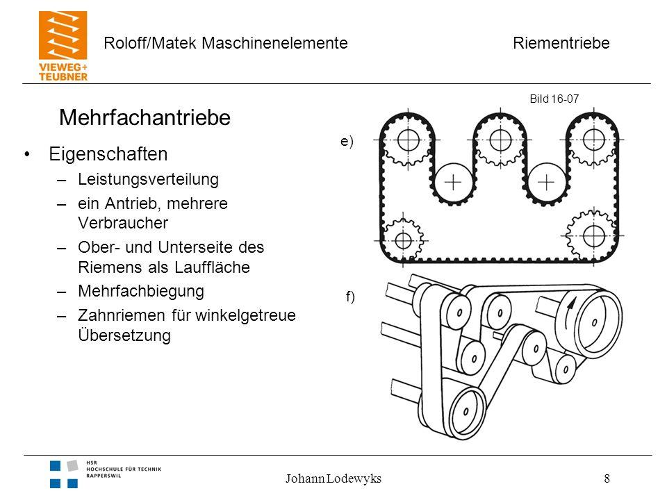 Riementriebe Roloff/Matek Maschinenelemente Johann Lodewyks9 Riemenvorspannung Bild 16-08 b) c) d) Dehnspannung SpannschlittenWippe a) Spannrolle Spannschiene e) f) Schwenkscheibe
