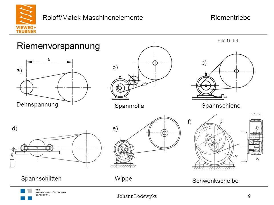 Riementriebe Roloff/Matek Maschinenelemente Johann Lodewyks10 Auswahlkriterien der Riemenbauarten Flachriemen –große Vorspannung (<2 Ft) –mittlere Übersetzung (i<15) –große Geschwindigkeit –geringe Laufgeräusche –großer Wellenabstand Keilriemen –kleine Vorspannung(<1.5Ft) –große Übersetzung (i<20) –kleiner Abstand –Drehmomtentstöße Synchronriemen –geringe Vorspannung (<1.1 Ft) –konstante Übersetzung (i<10) –winkelgenaue Übertragung –kein Schlupf –keine Überlastsicherheit Keilrippenriemen –großer Wellenabstand –große Übersetzung (i<40) –große Geschwindigkeit