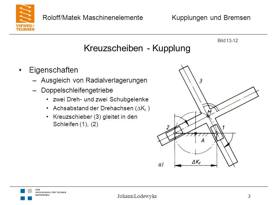 Kupplungen und Bremsen Roloff/Matek Maschinenelemente Johann Lodewyks3 Kreuzscheiben - Kupplung Bild 13-12 Eigenschaften –Ausgleich von Radialverlagerungen –Doppelschleifengetriebe zwei Dreh- und zwei Schubgelenke Achsabstand der Drehachsen ( K r ) Kreuzschieber (3) gleitet in den Schleifen (1), (2)