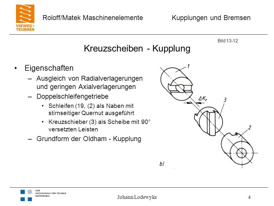 Kupplungen und Bremsen Roloff/Matek Maschinenelemente Johann Lodewyks4 Kreuzscheiben - Kupplung Bild 13-12 Eigenschaften –Ausgleich von Radialverlager
