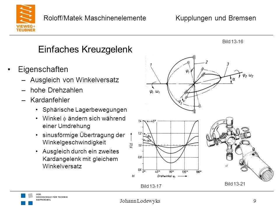 Kupplungen und Bremsen Roloff/Matek Maschinenelemente Johann Lodewyks9 Einfaches Kreuzgelenk Bild 13-16 Eigenschaften –Ausgleich von Winkelversatz –hohe Drehzahlen –Kardanfehler Sphärische Lagerbewegungen Winkel ändern sich während einer Umdrehung sinusförmige Übertragung der Winkelgeschwindigkeit Ausgleich durch ein zweites Kardangelenk mit gleichem Winkelversatz Bild 13-21 Bild 13-17