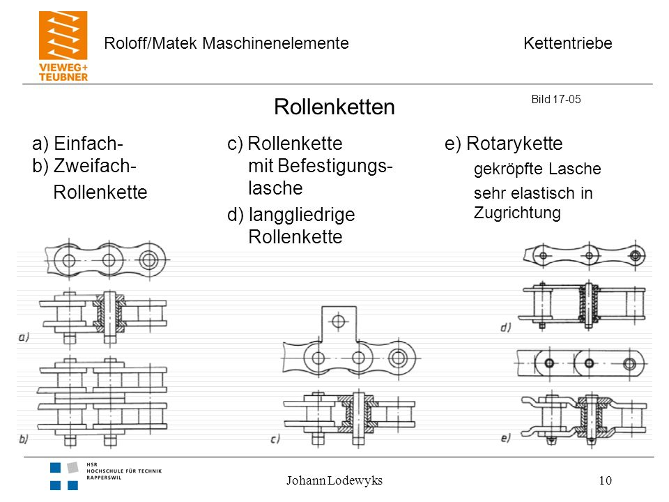 Kettentriebe Roloff/Matek Maschinenelemente Johann Lodewyks10 Rollenketten Bild 17-05 a) Einfach- b) Zweifach- Rollenkette c) Rollenkette mit Befestig