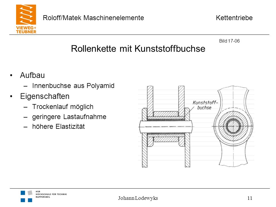 Kettentriebe Roloff/Matek Maschinenelemente Johann Lodewyks11 Rollenkette mit Kunststoffbuchse Aufbau –Innenbuchse aus Polyamid Eigenschaften –Trocken