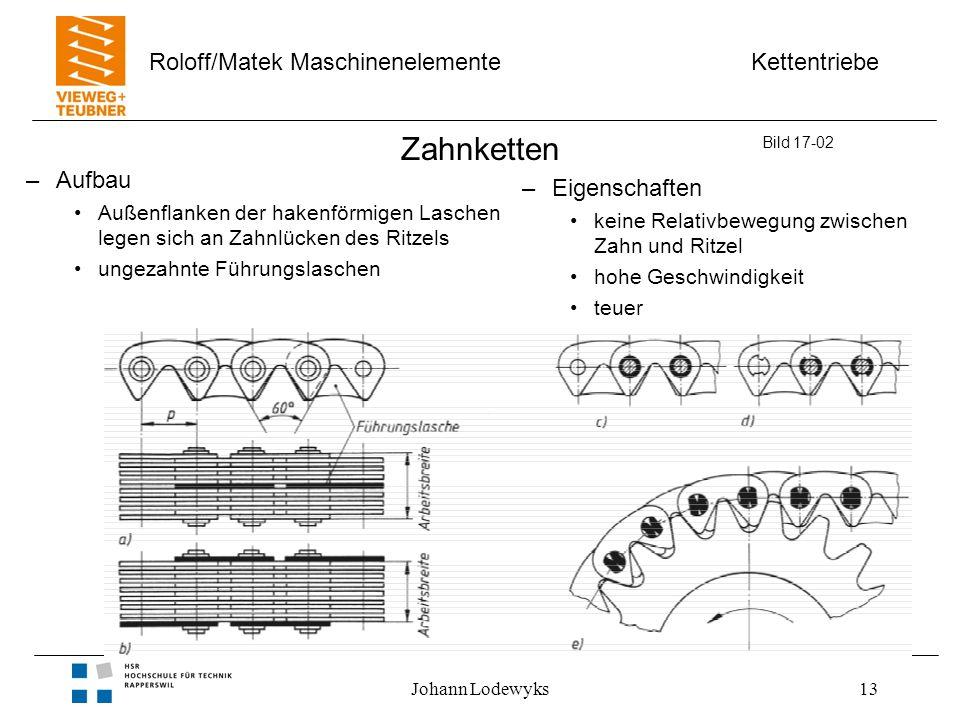 Kettentriebe Roloff/Matek Maschinenelemente Johann Lodewyks13 Zahnketten –Aufbau Außenflanken der hakenförmigen Laschen legen sich an Zahnlücken des R
