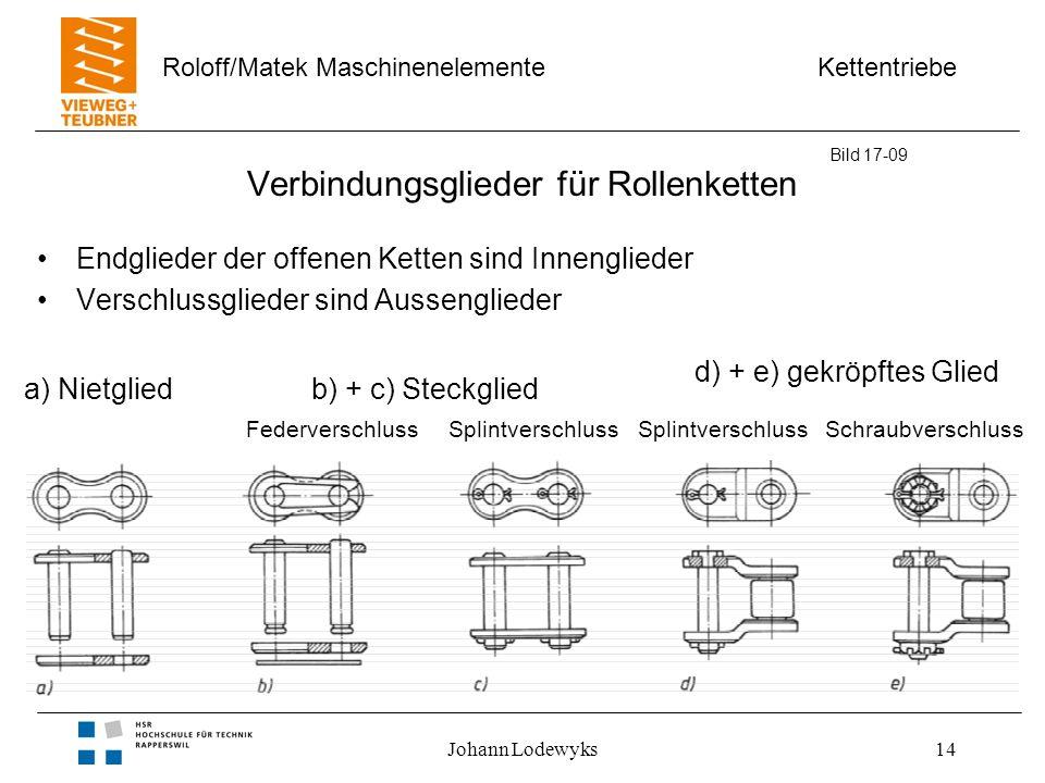 Kettentriebe Roloff/Matek Maschinenelemente Johann Lodewyks14 Verbindungsglieder für Rollenketten Endglieder der offenen Ketten sind Innenglieder Vers