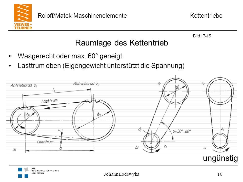 Kettentriebe Roloff/Matek Maschinenelemente Johann Lodewyks16 Raumlage des Kettentrieb Waagerecht oder max. 60° geneigt Lasttrum oben (Eigengewicht un