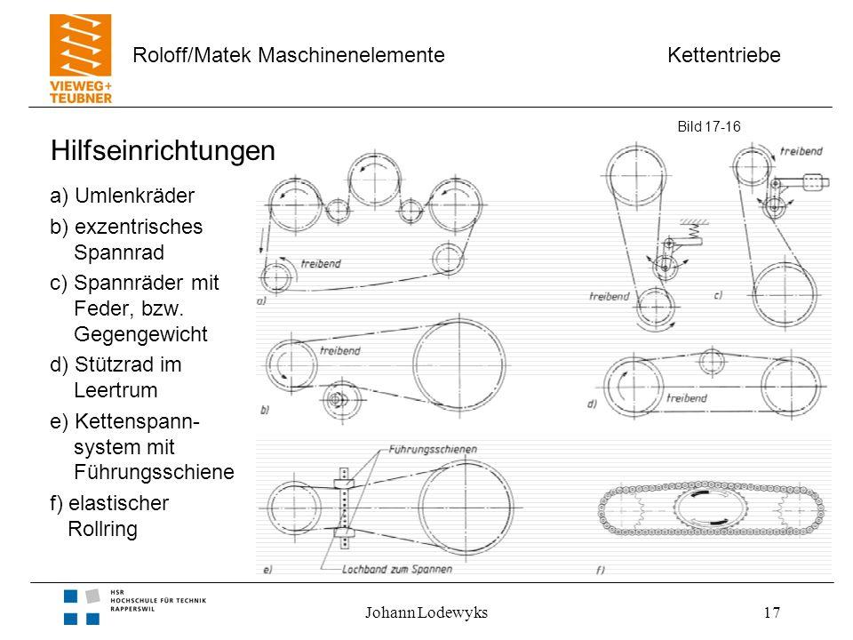 Kettentriebe Roloff/Matek Maschinenelemente Johann Lodewyks17 Hilfseinrichtungen a) Umlenkräder b) exzentrisches Spannrad c) Spannräder mit Feder, bzw