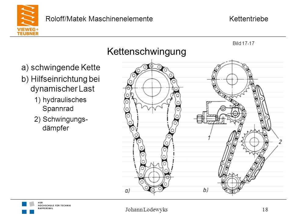 Kettentriebe Roloff/Matek Maschinenelemente Johann Lodewyks18 Kettenschwingung a) schwingende Kette b) Hilfseinrichtung bei dynamischer Last 1) hydrau