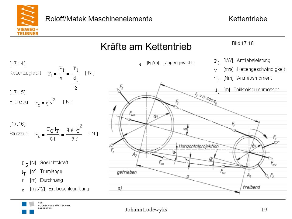 Kettentriebe Roloff/Matek Maschinenelemente Johann Lodewyks19 Kräfte am Kettentrieb Bild 17-18