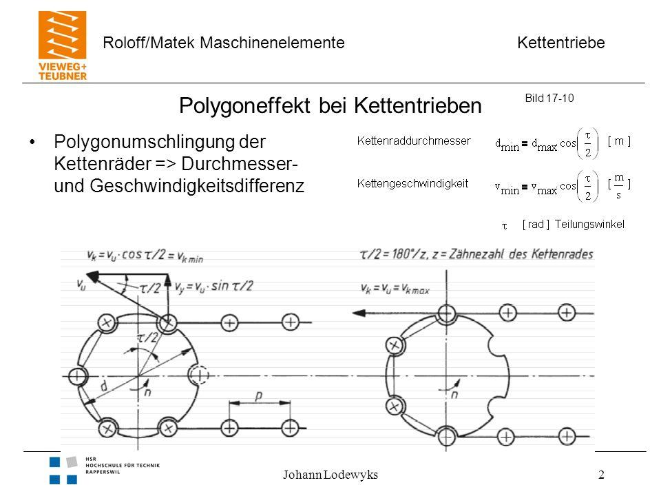 Kettentriebe Roloff/Matek Maschinenelemente Johann Lodewyks3 Polygoneffekt Einflussfaktoren –Zähnezahl (z) –Teilungsverhältnis (p) –Geschwindigkeit ( ) Auswirkung –Beschleunigungen –Schwingungen –Geräusche Bild 17-11