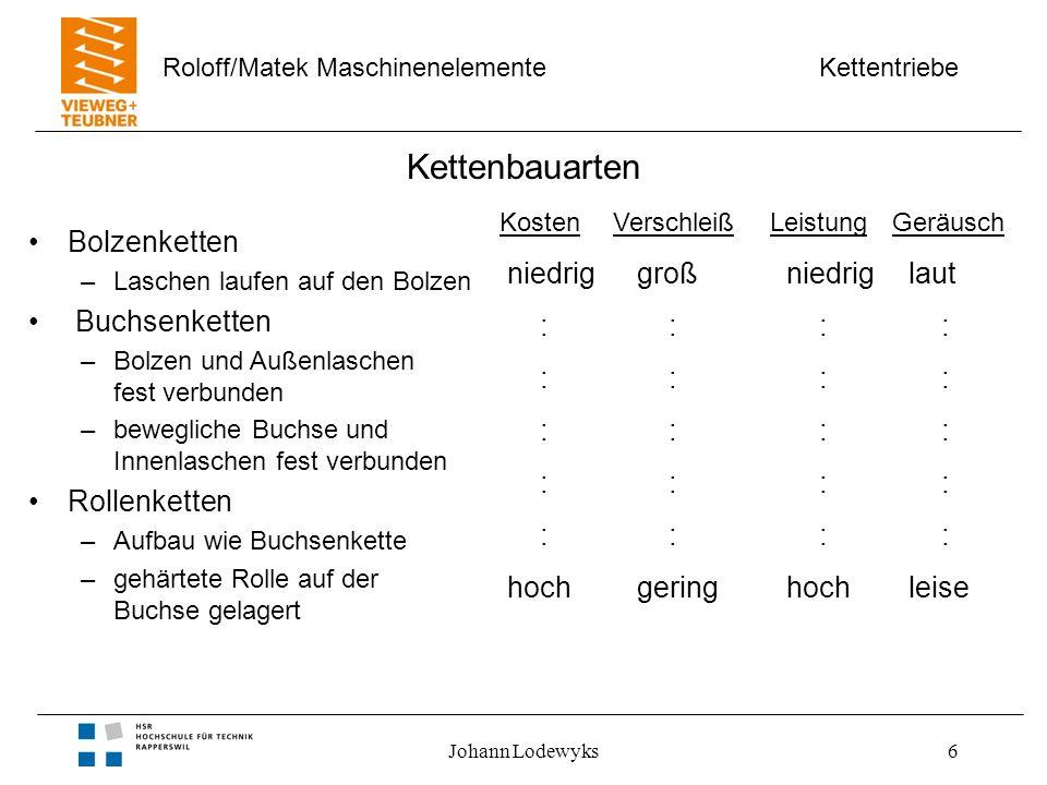 Kettentriebe Roloff/Matek Maschinenelemente Johann Lodewyks6 Kettenbauarten Bolzenketten –Laschen laufen auf den Bolzen Buchsenketten –Bolzen und Auße