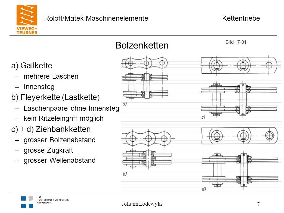 Kettentriebe Roloff/Matek Maschinenelemente Johann Lodewyks18 Kettenschwingung a) schwingende Kette b) Hilfseinrichtung bei dynamischer Last 1) hydraulisches Spannrad 2) Schwingungs- dämpfer Bild 17-17