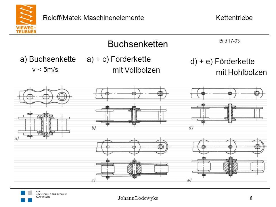 Kettentriebe Roloff/Matek Maschinenelemente Johann Lodewyks8 Buchsenketten Bild 17-03 a) Buchsenkette v < 5m/s a) + c) Förderkette mit Vollbolzen d) +