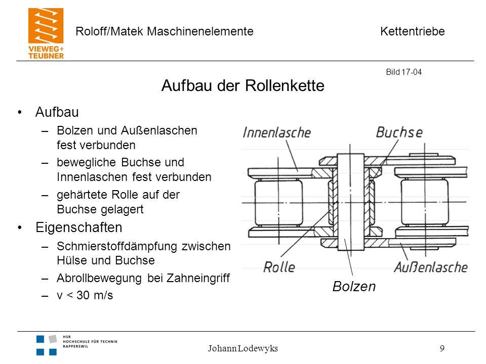 Kettentriebe Roloff/Matek Maschinenelemente Johann Lodewyks9 Aufbau der Rollenkette Aufbau –Bolzen und Außenlaschen fest verbunden –bewegliche Buchse