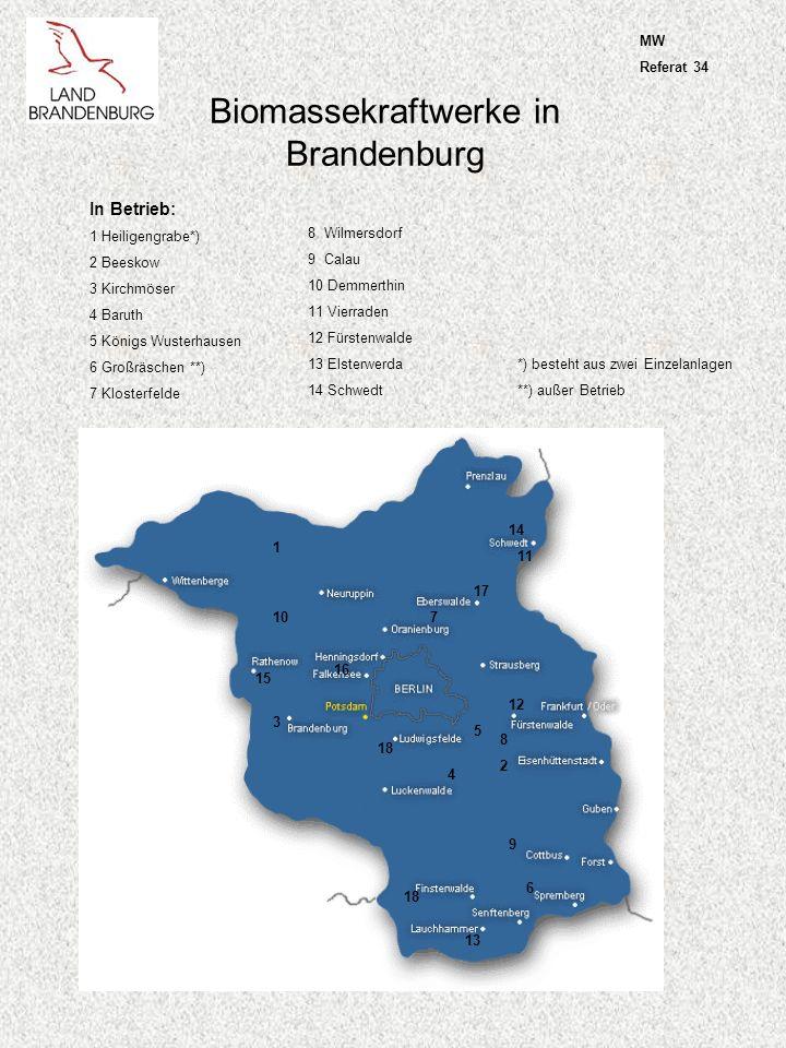 Biodiesel- und Bioethanolanlagen in Brandenburg In Betrieb: 1 Wittenberge 2 Oranienburg 3 Schwarzheide 1 2 3 4 5 6 7.1 MW Referat 34 4 Kleisthöhe 5 Kyritz 6 Falkenhagen 7.1 Schwedt (in Bau) 8 9 7.2 Schwedt (Bioethanol) 7.2