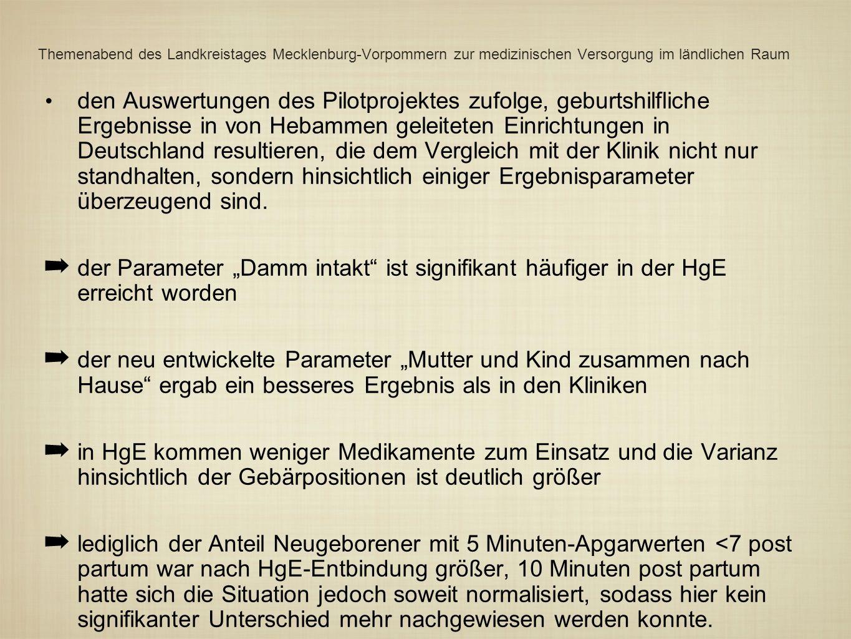 den Auswertungen des Pilotprojektes zufolge, geburtshilfliche Ergebnisse in von Hebammen geleiteten Einrichtungen in Deutschland resultieren, die dem