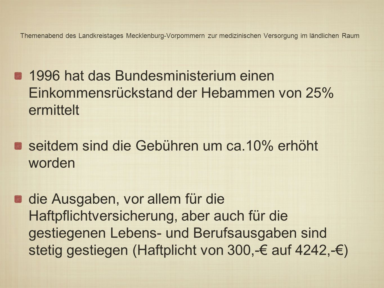 Themenabend des Landkreistages Mecklenburg-Vorpommern zur medizinischen Versorgung im ländlichen Raum 1996 musste eine Beleghebamme ca.
