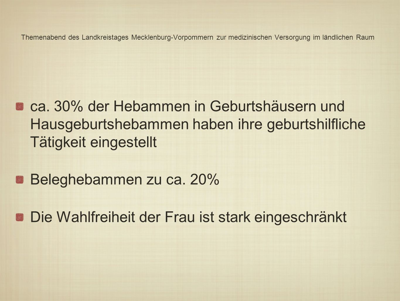 Themenabend des Landkreistages Mecklenburg-Vorpommern zur medizinischen Versorgung im ländlichen Raum ca. 30% der Hebammen in Geburtshäusern und Hausg