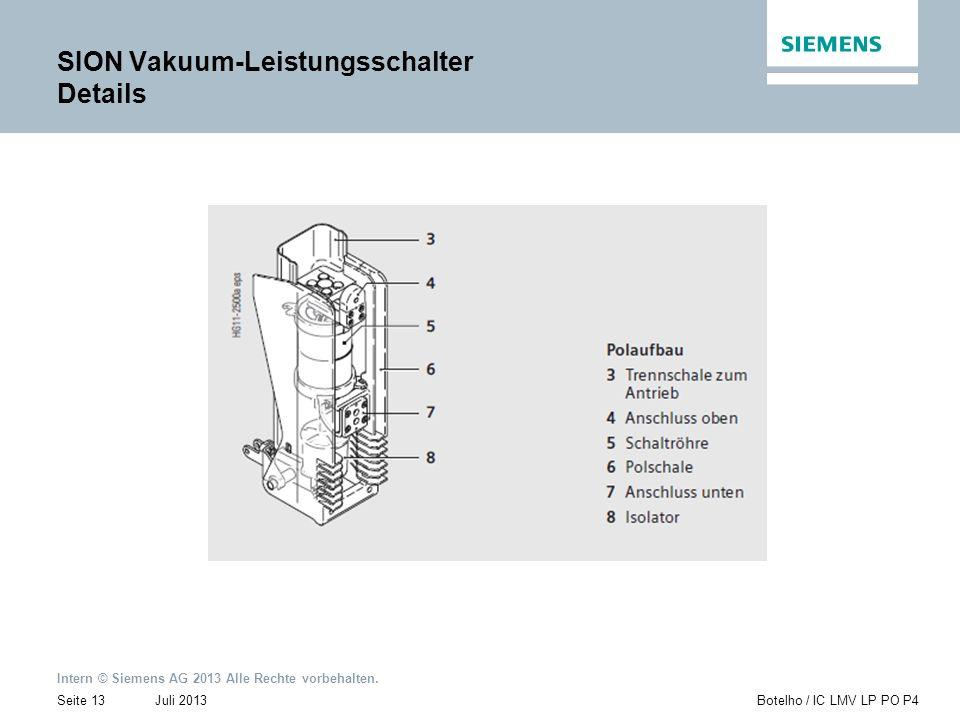 Intern © Siemens AG 2013 Alle Rechte vorbehalten. Juli 2013Botelho / IC LMV LP PO P4Seite 13 SION Vakuum-Leistungsschalter Details