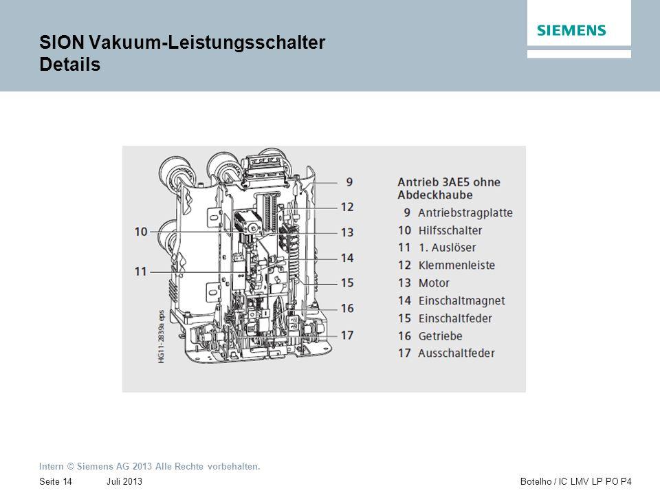 Intern © Siemens AG 2013 Alle Rechte vorbehalten. Juli 2013Botelho / IC LMV LP PO P4Seite 14 SION Vakuum-Leistungsschalter Details