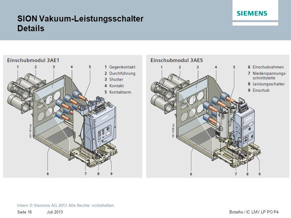 Intern © Siemens AG 2013 Alle Rechte vorbehalten. Juli 2013Botelho / IC LMV LP PO P4Seite 16 SION Vakuum-Leistungsschalter Details