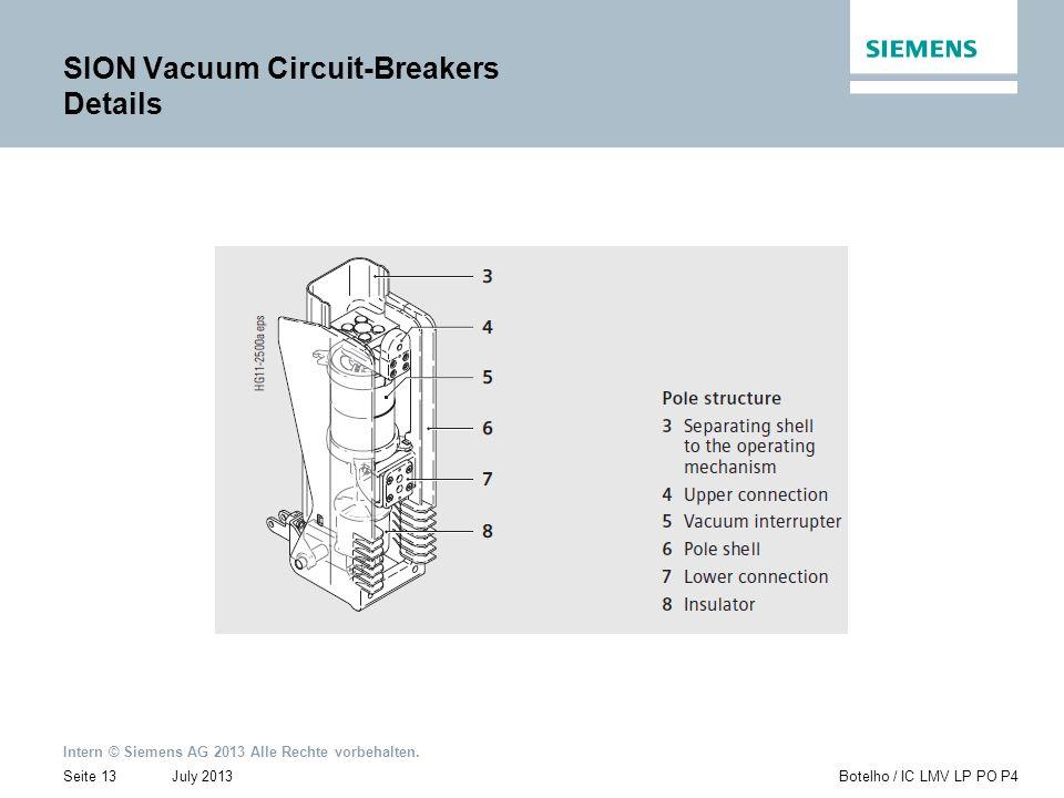 Intern © Siemens AG 2013 Alle Rechte vorbehalten. July 2013Botelho / IC LMV LP PO P4Seite 13 SION Vacuum Circuit-Breakers Details