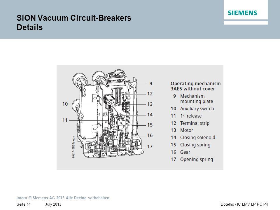 Intern © Siemens AG 2013 Alle Rechte vorbehalten. July 2013Botelho / IC LMV LP PO P4Seite 14 SION Vacuum Circuit-Breakers Details