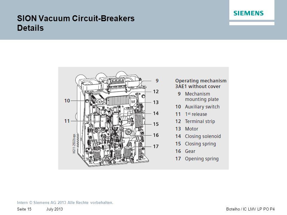 Intern © Siemens AG 2013 Alle Rechte vorbehalten. July 2013Botelho / IC LMV LP PO P4Seite 15 SION Vacuum Circuit-Breakers Details