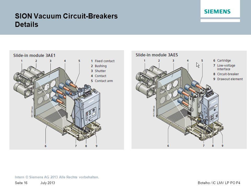 Intern © Siemens AG 2013 Alle Rechte vorbehalten. July 2013Botelho / IC LMV LP PO P4Seite 16 SION Vacuum Circuit-Breakers Details