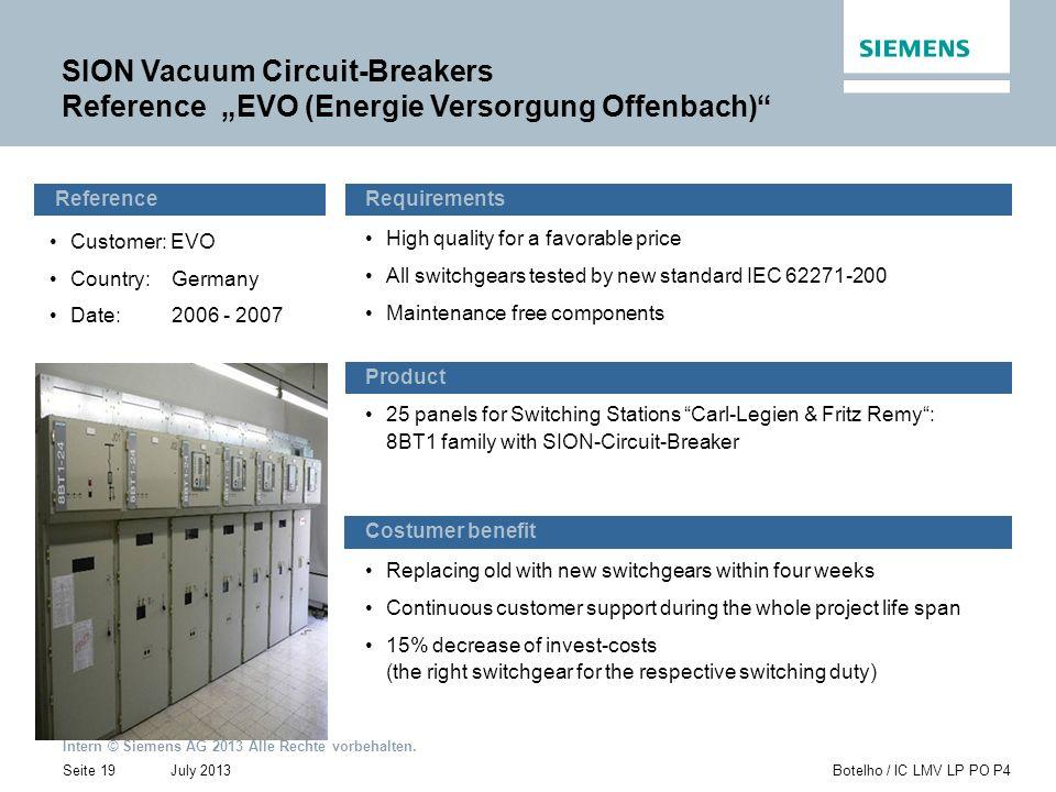 Intern © Siemens AG 2013 Alle Rechte vorbehalten. July 2013Botelho / IC LMV LP PO P4Seite 19 Customer: EVO Country: Germany Date: 2006 - 2007 Replacin