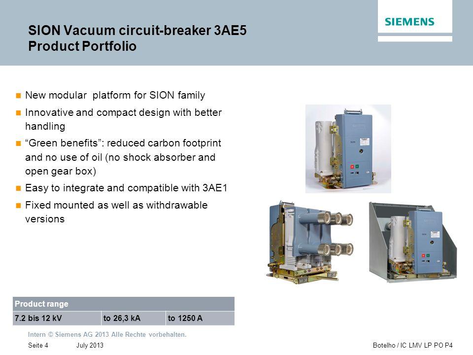Intern © Siemens AG 2013 Alle Rechte vorbehalten. July 2013Botelho / IC LMV LP PO P4Seite 4 New modular platform for SION family Innovative and compac