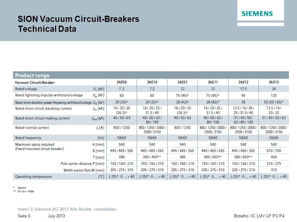 Intern © Siemens AG 2013 Alle Rechte vorbehalten. July 2013Botelho / IC LMV LP PO P4Seite 6 SION Vacuum Circuit-Breakers Technical Data