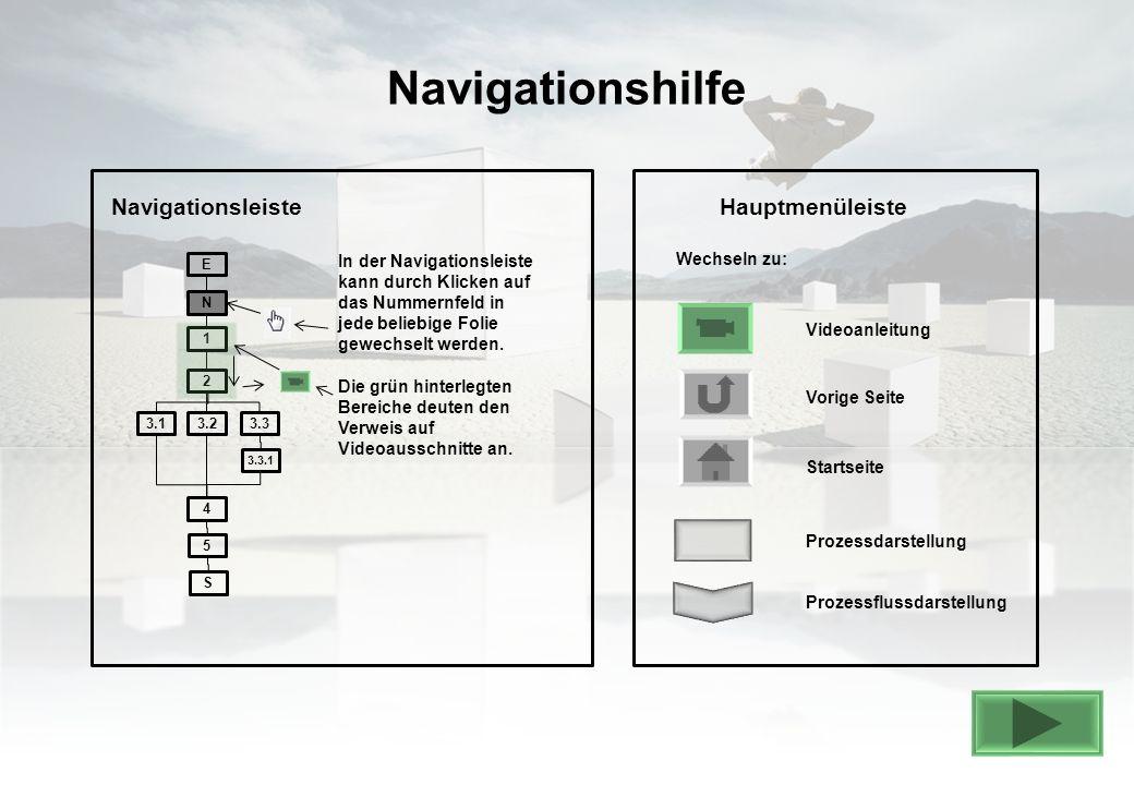 Startcenter: Hierbei werden die wichtigsten Funktionalitäten des Startcenters vorgestellt.
