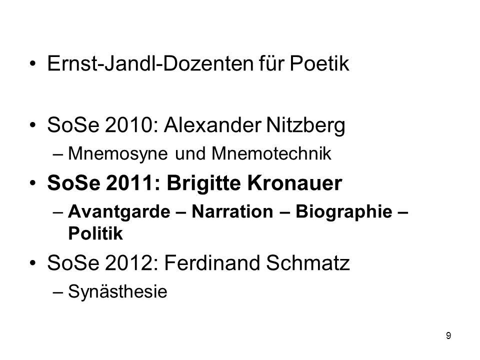 Ernst-Jandl-Dozenten für Poetik SoSe 2010: Alexander Nitzberg –Mnemosyne und Mnemotechnik SoSe 2011: Brigitte Kronauer –Avantgarde – Narration – Biographie – Politik SoSe 2012: Ferdinand Schmatz –Synästhesie 9