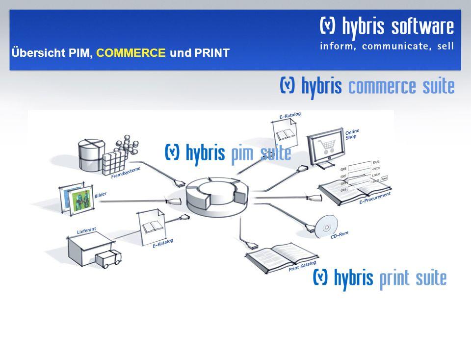 hybris Company Confidential hybris GmbH, 14 Übersicht PIM, COMMERCE und PRINT