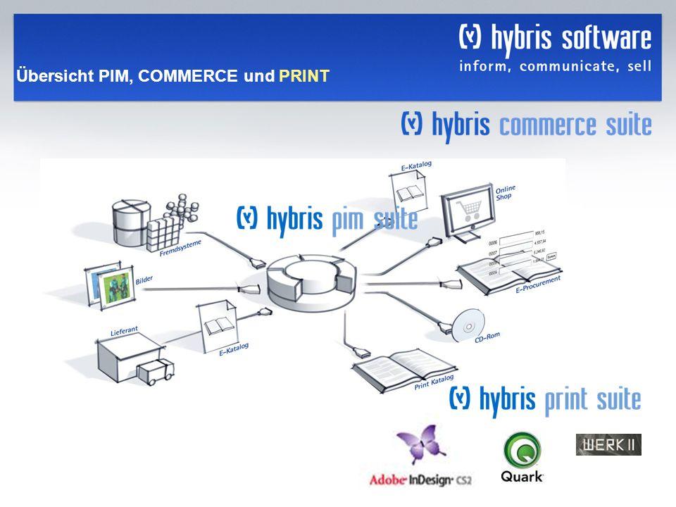hybris Company Confidential hybris GmbH, 20 Übersicht PIM, COMMERCE und PRINT