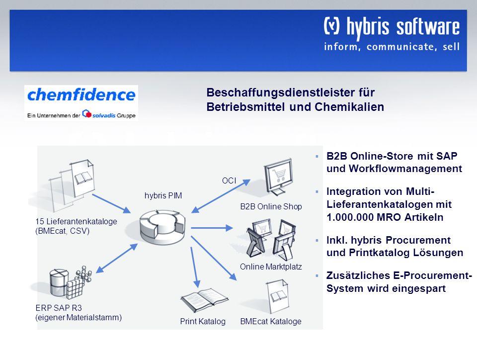 hybris Company Confidential hybris GmbH, 22 B2B Online-Store mit SAP und Workflowmanagement Integration von Multi- Lieferantenkatalogen mit 1.000.000
