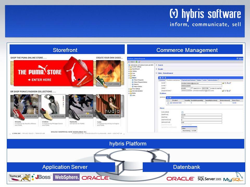 hybris Company Confidential hybris GmbH, 27 hybris Platform Application Server StorefrontCommerce Management Datenbank