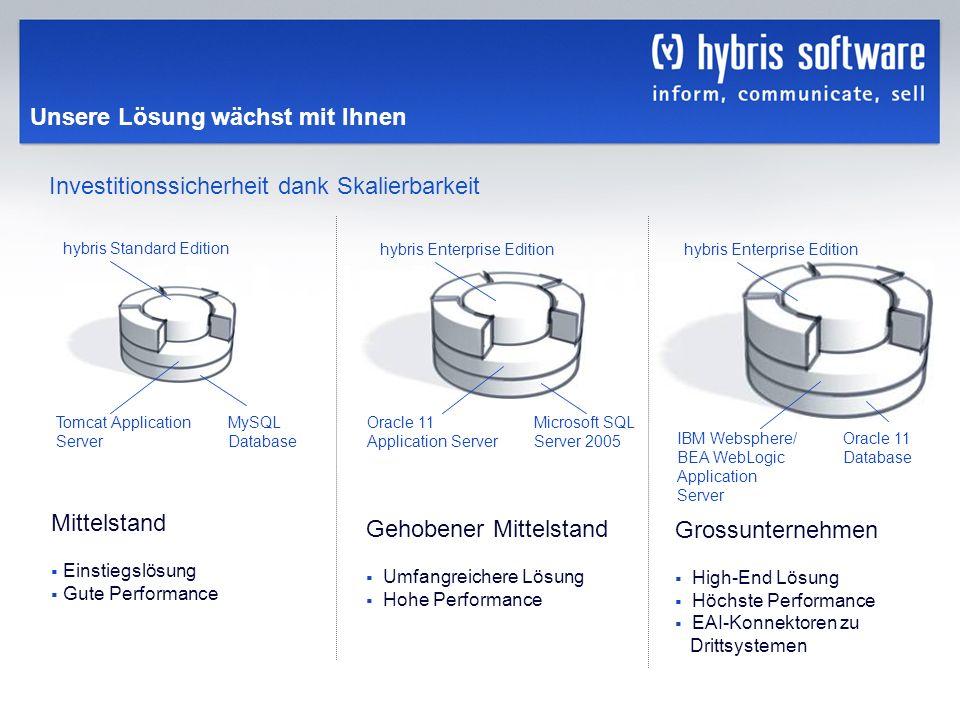hybris Company Confidential hybris GmbH, 32 Unsere Lösung wächst mit Ihnen Investitionssicherheit dank Skalierbarkeit Mittelstand Einstiegslösung Gute