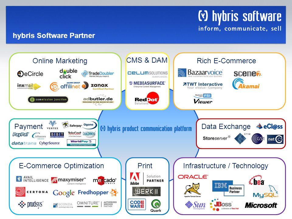 hybris Company Confidential hybris GmbH, 34 hybris Software Partner Online MarketingRich E-Commerce Infrastructure / TechnologyE-Commerce Optimization
