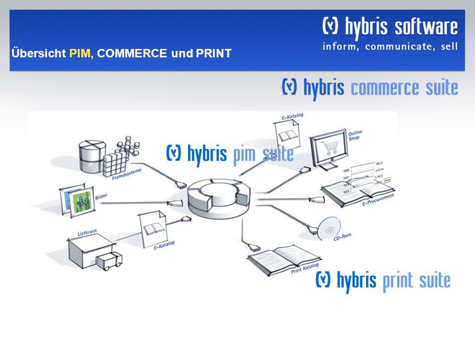 hybris Company Confidential hybris GmbH, 8 Übersicht PIM, COMMERCE und PRINT