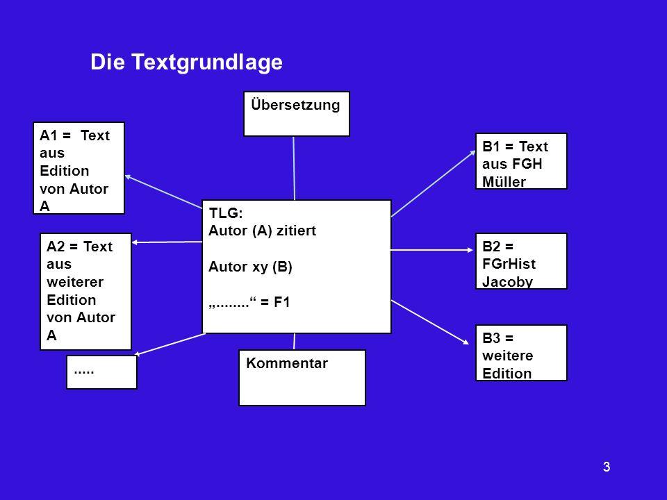 4 Einsatz der eAQUA - Funktionalität: I.Begriffe und Namen: Atthidographen: chronologische Reihe Signifikante Begriffe Werktitel: chronologische Reihe Signifikante Begriffe