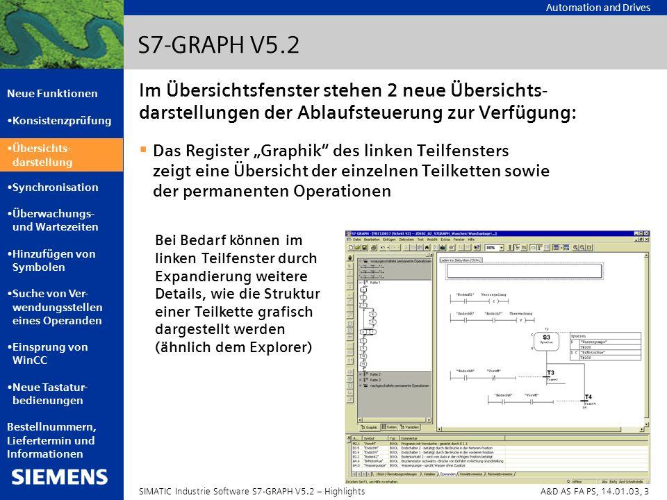 Automation and Drives Neue Funktionen Konsistenzprüfung Übersichts- darstellung Synchronisation Überwachungs- und Wartezeiten Hinzufügen von Symbolen