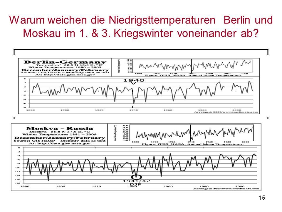 15 Warum weichen die Niedrigsttemperaturen Berlin und Moskau im 1. & 3. Kriegswinter voneinander ab?