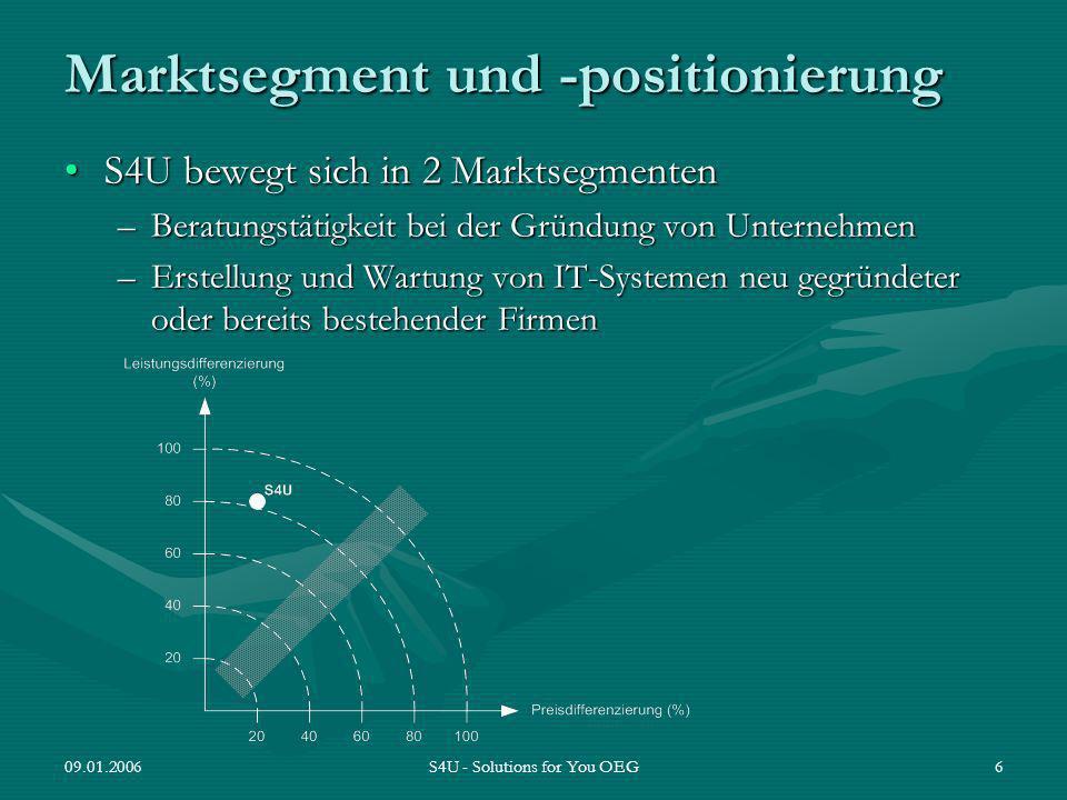 09.01.2006S4U - Solutions for You OEG6 Marktsegment und -positionierung S4U bewegt sich in 2 MarktsegmentenS4U bewegt sich in 2 Marktsegmenten –Beratu