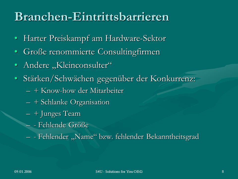 09.01.2006S4U - Solutions for You OEG8 Branchen-Eintrittsbarrieren Harter Preiskampf am Hardware-SektorHarter Preiskampf am Hardware-Sektor Große reno