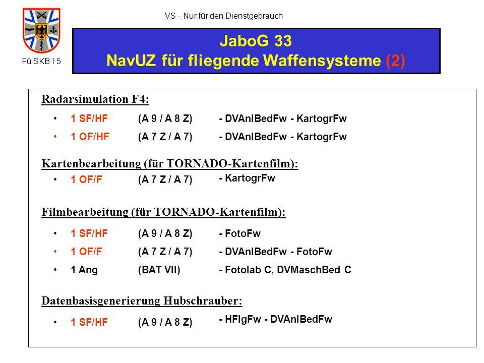 VS - Nur für den Dienstgebrauch JaboG 33 NavUZ für fliegende Waffensysteme (2) 1 OF/F(A 7 Z / A 7) - KartogrFw Fü SKB I 5 Kartenbearbeitung (für TORNA