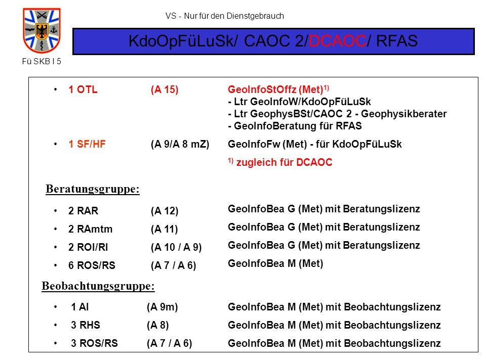 VS - Nur für den Dienstgebrauch KdoOpFüLuSk/ CAOC 2/DCAOC/ RFAS 2 RAR 2 RAmtm 2 ROI/RI 6 ROS/RS (A 12) (A 11) (A 10 / A 9) (A 7 / A 6) GeoInfoBea G (M